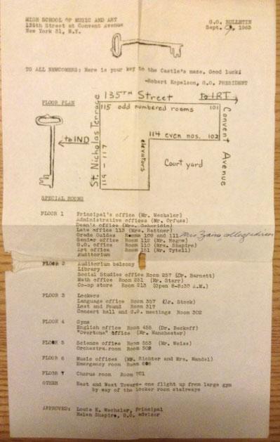 1966-memorabilia-directions
