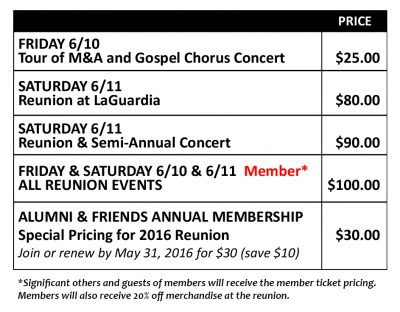 Ticket pricing for Alumni 2016 Reunion